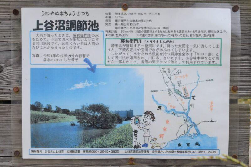 上谷沼調節池の張り紙