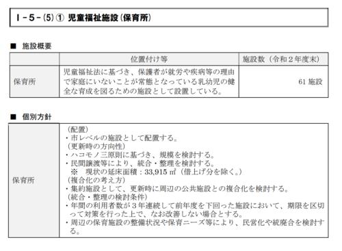 さいたま市公共施設マネジメント計画・第2次アクションプラン(素案)