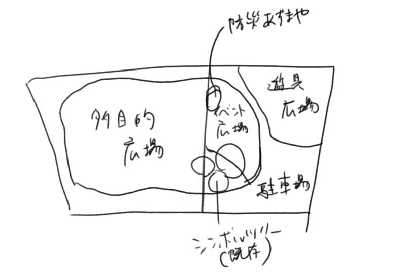 「(仮称)埼⽟県⽴総合教育センター跡地公園」案図
